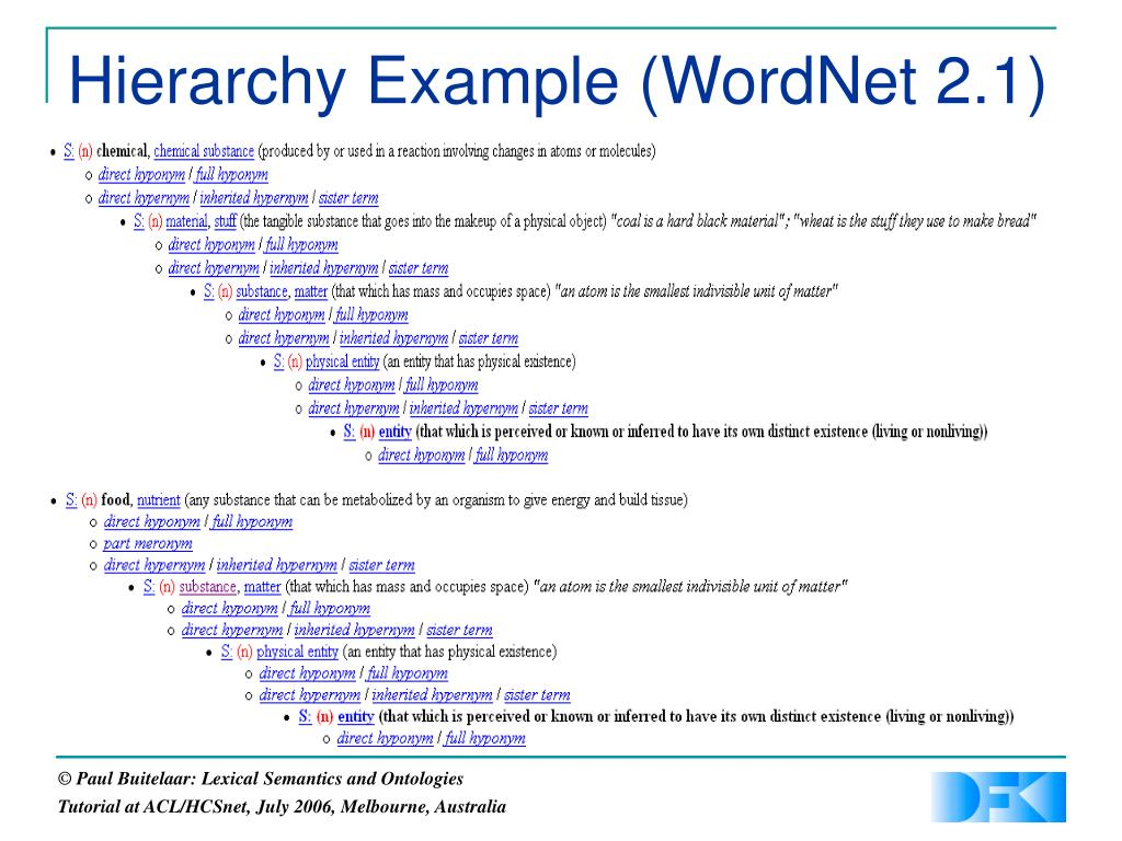 Hierarchy Example (WordNet 2.1)