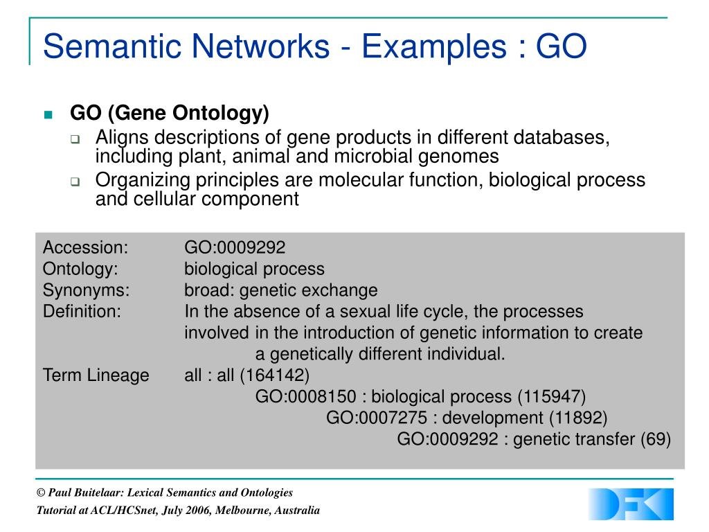 Semantic Networks - Examples : GO