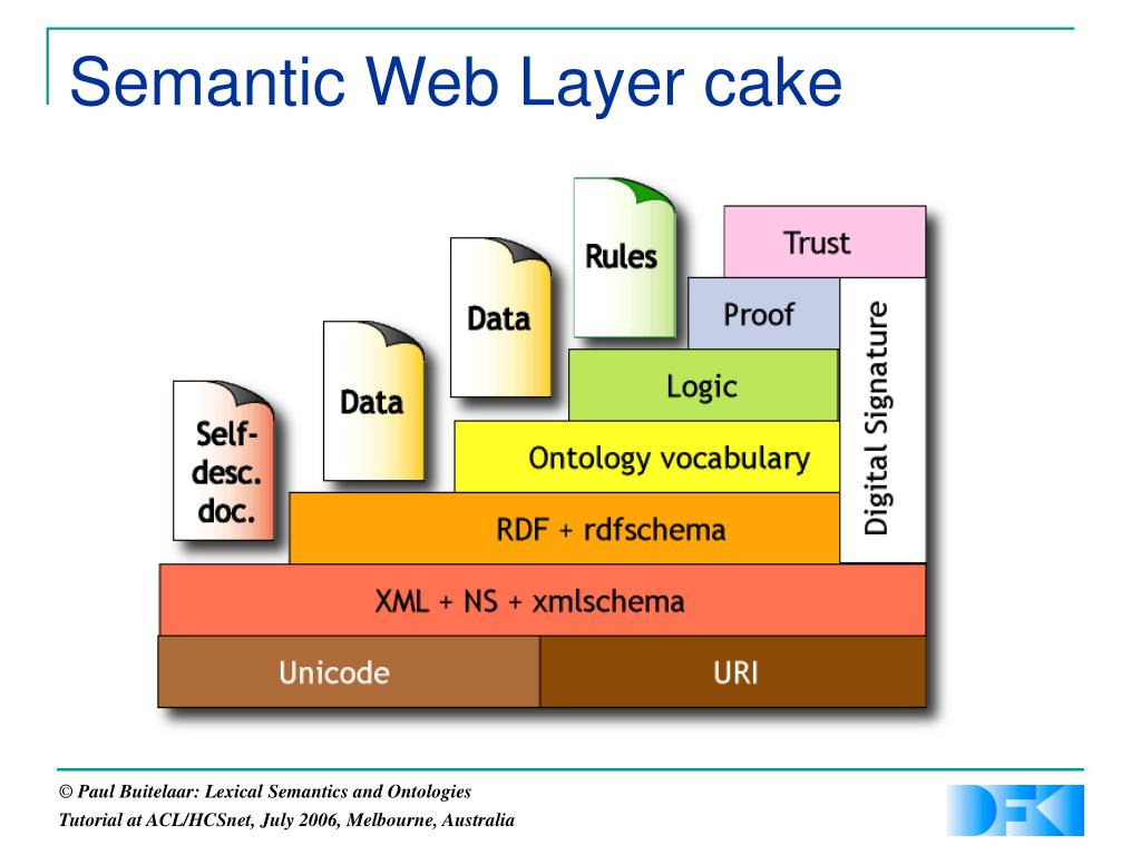 Semantic Web Layer cake
