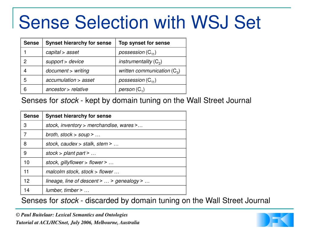 Sense Selection with WSJ Set