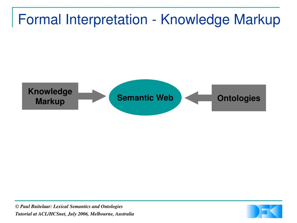 Formal Interpretation - Knowledge Markup