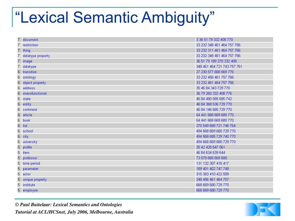 """Lexical Semantic Ambiguity"""