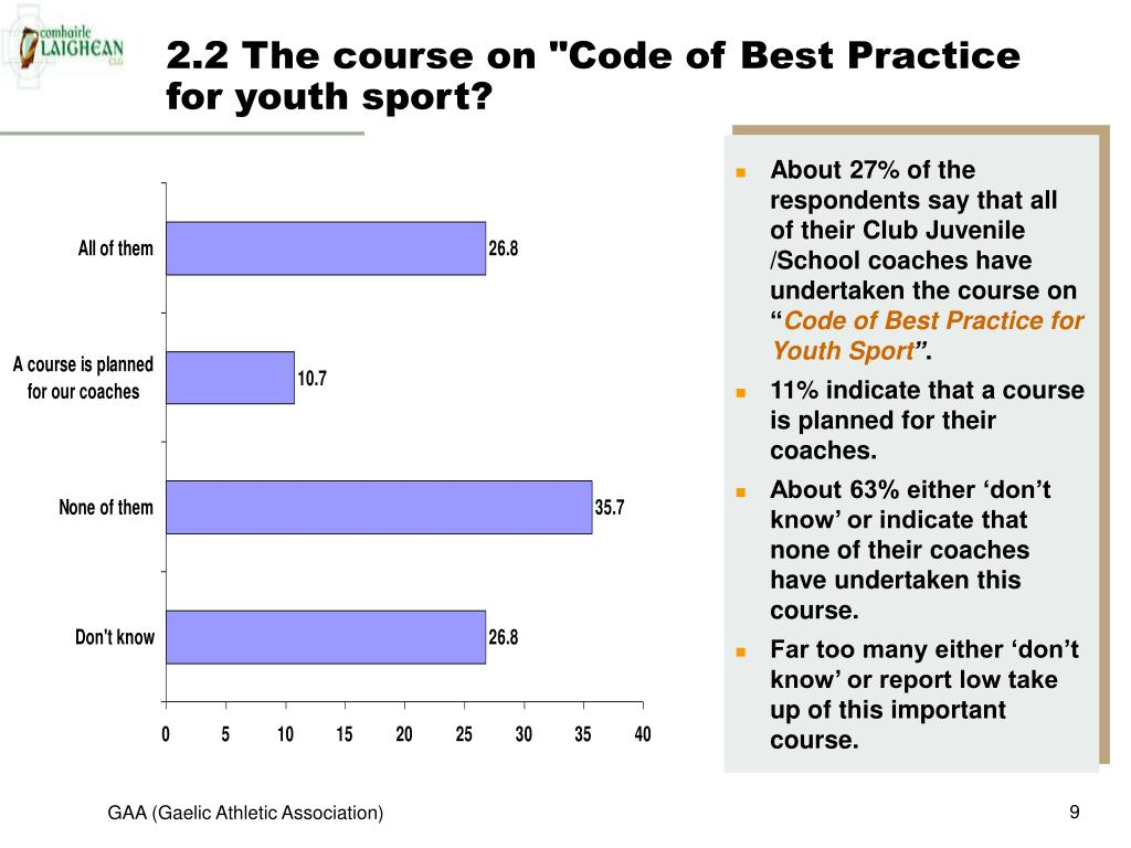 """2.2 The course on """"Code of Best Practice for youth sport?"""
