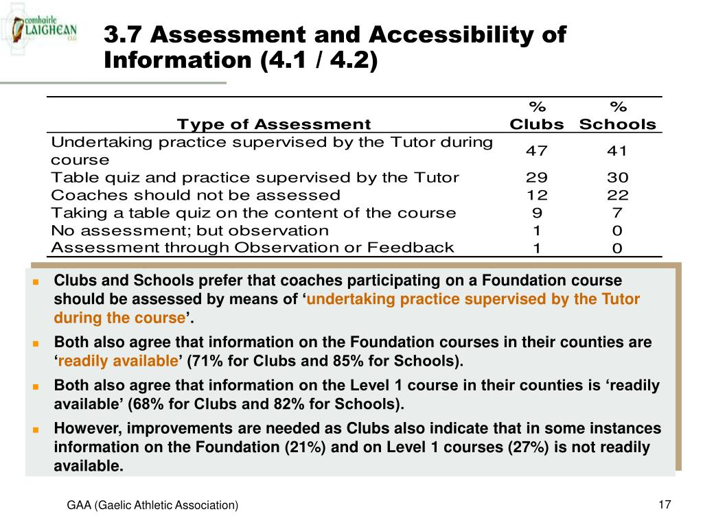 3.7 Assessment and Accessibility of Information (4.1 / 4.2)