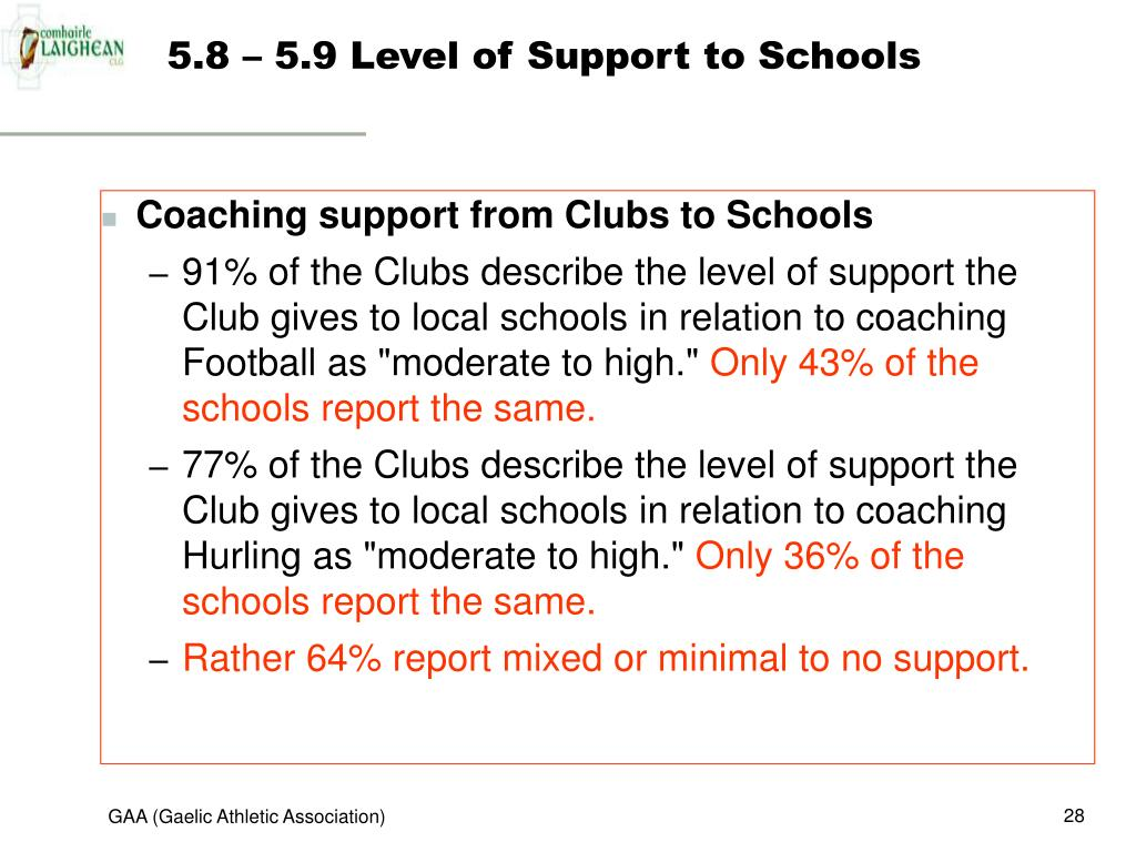 5.8 – 5.9 Level of Support to Schools