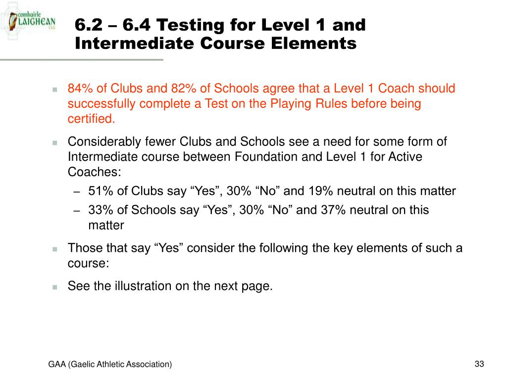 6.2 – 6.4 Testing for Level 1 and Intermediate Course Elements