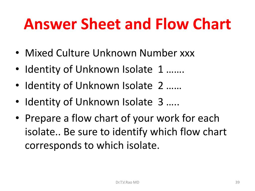 Answer Sheet and Flow Chart