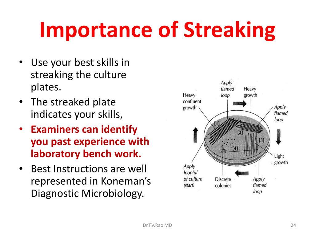Importance of Streaking