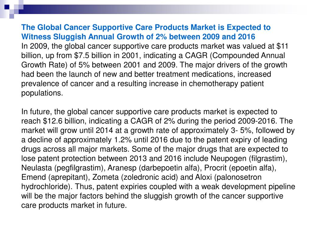 The Global Cancer Supportive Care Products Market is Expected to Witness Sluggish Annual Growth of 2% between 2009 and 2016