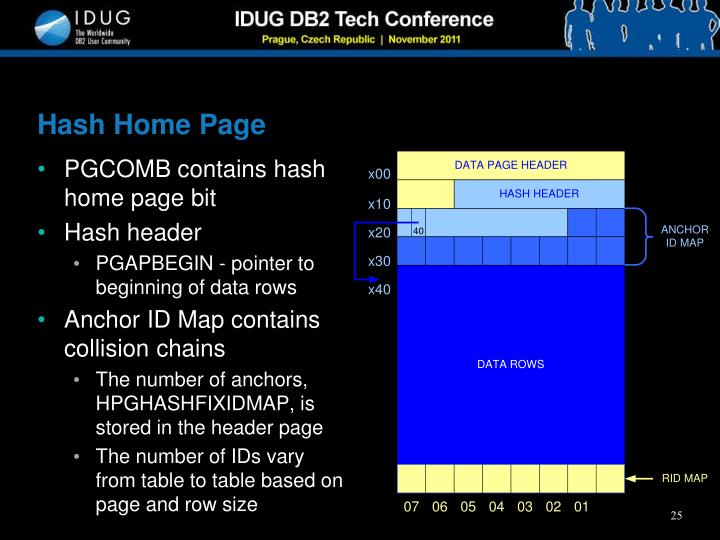 Hash Home Page