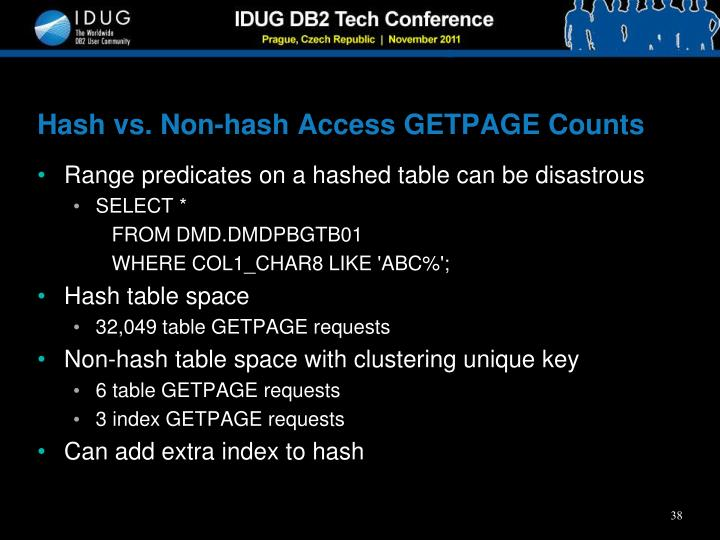 Hash vs. Non-hash Access GETPAGE Counts