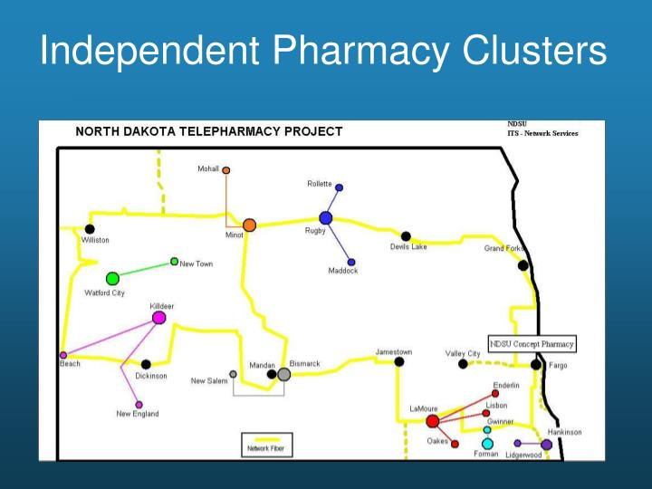 Independent Pharmacy Clusters