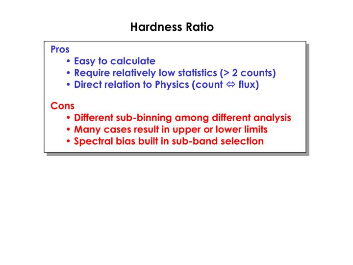 Hardness Ratio