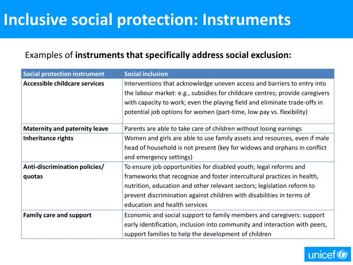 Inclusive social protection: Instruments