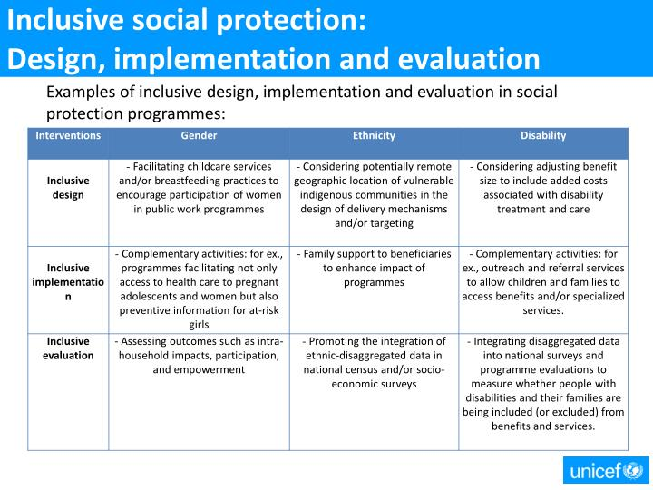Inclusive social protection: