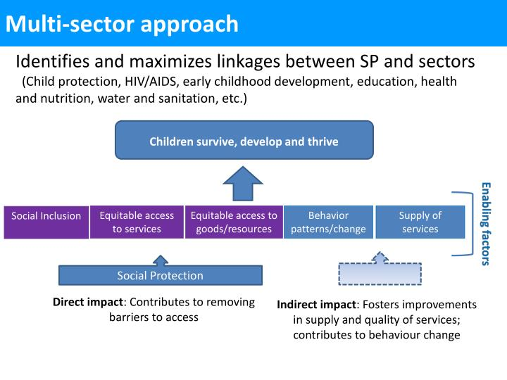 Multi-sector approach