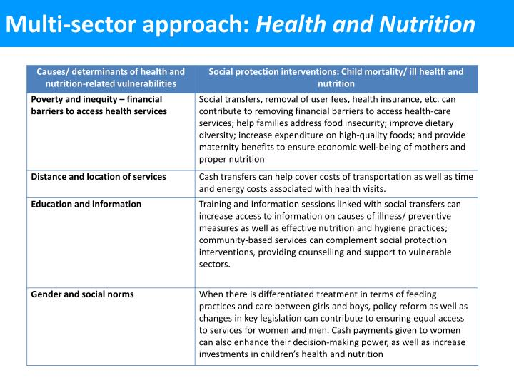 Multi-sector approach: