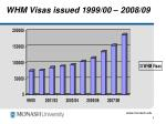 whm visas issued 1999 00 2008 09