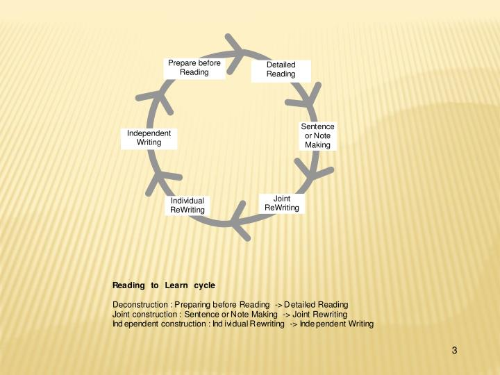 Reinstantiation of meanings in scaffolding esl academic