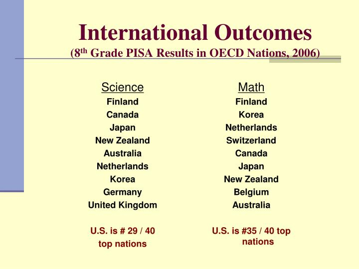 International outcomes 8 th grade pisa results in oecd nations 2006