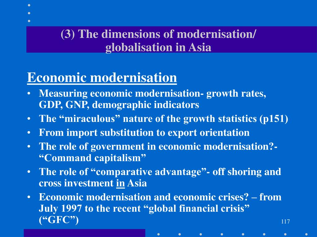(3) The dimensions of modernisation/ globalisation in Asia