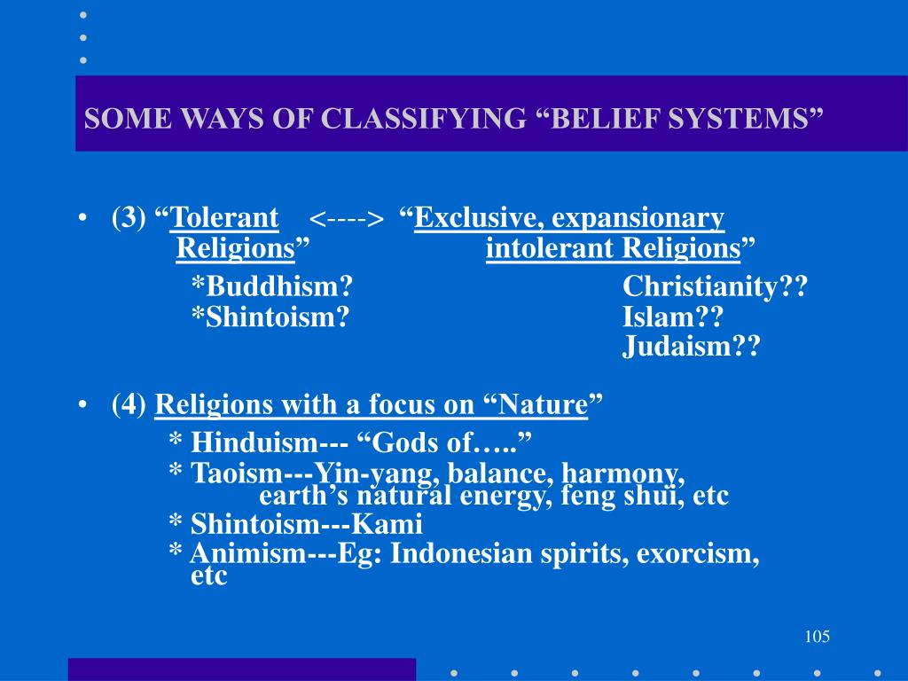 """SOME WAYS OF CLASSIFYING """"BELIEF SYSTEMS"""""""