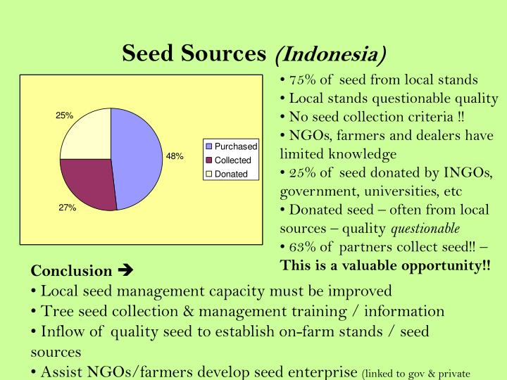 Seed Sources