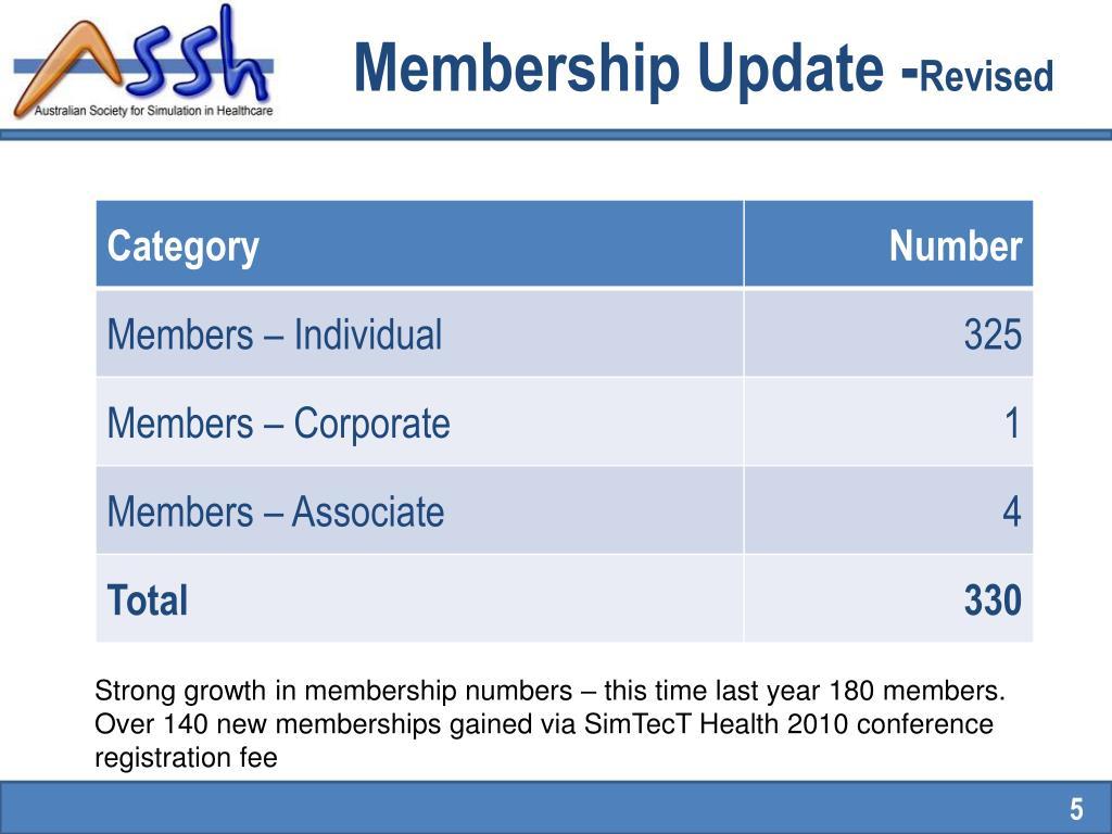 Membership Update -