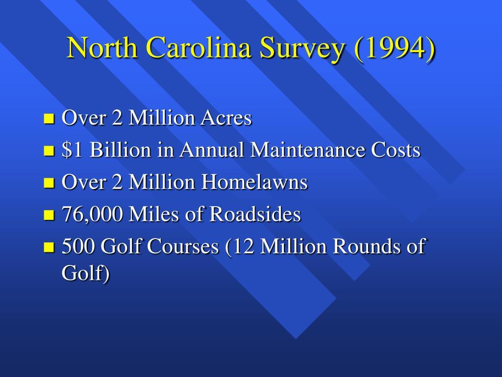 North Carolina Survey (1994)