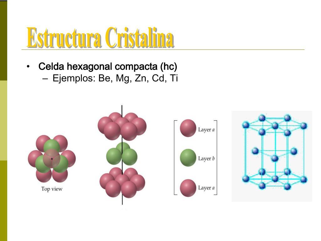 Ppt Sistemas Cristalinos Powerpoint Presentation Free