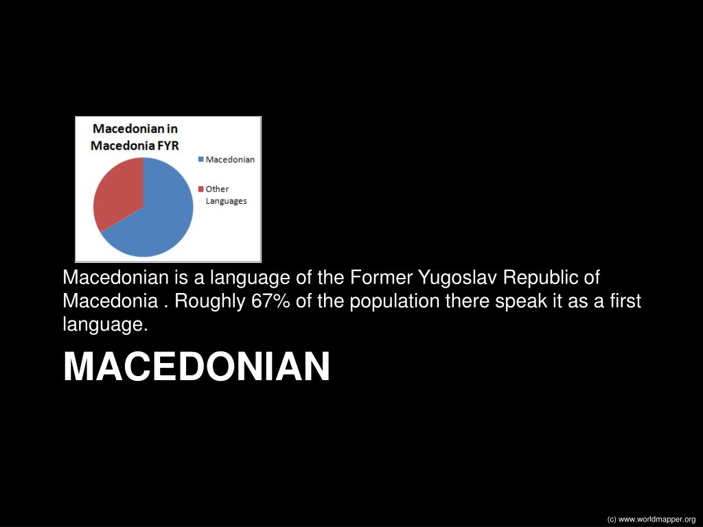 Macedonian is a language of the Former Yugoslav Republic of Macedonia . Roughly 67% of the population there speak it as a first language.