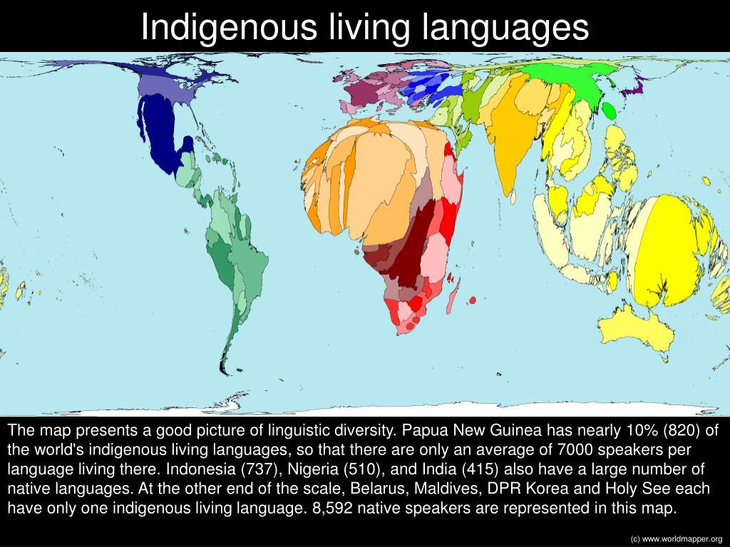 Indigenous living languages