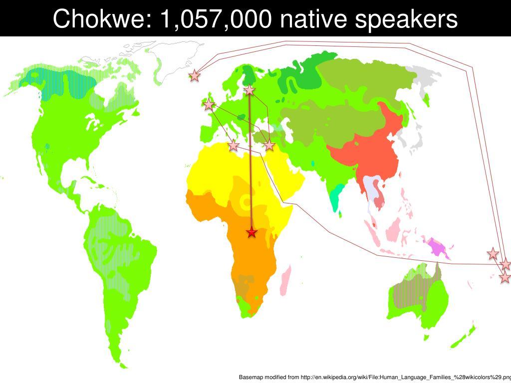 Chokwe: 1,057,000 native speakers
