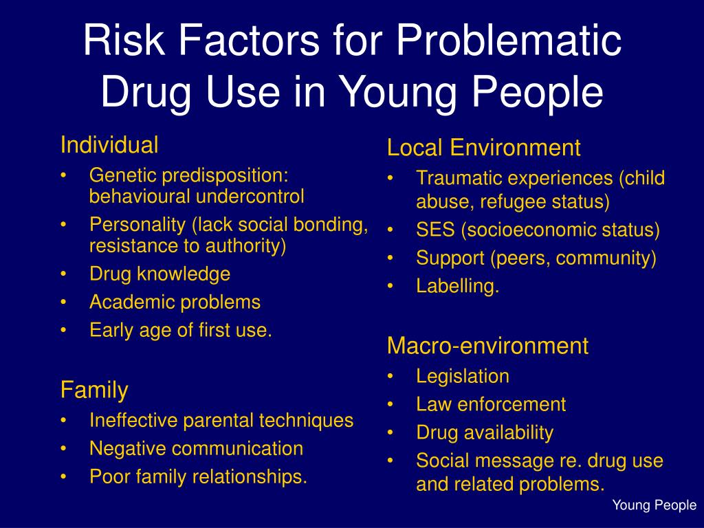 Risk Factors for Problematic