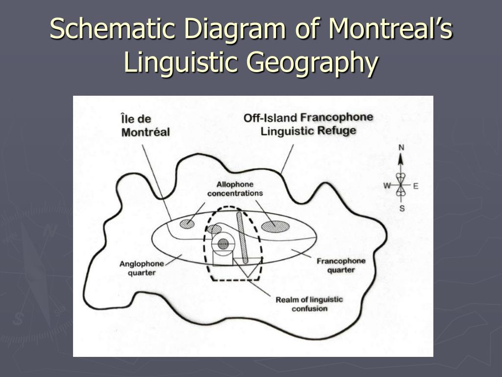 Schematic Diagram of Montreal's Linguistic Geography