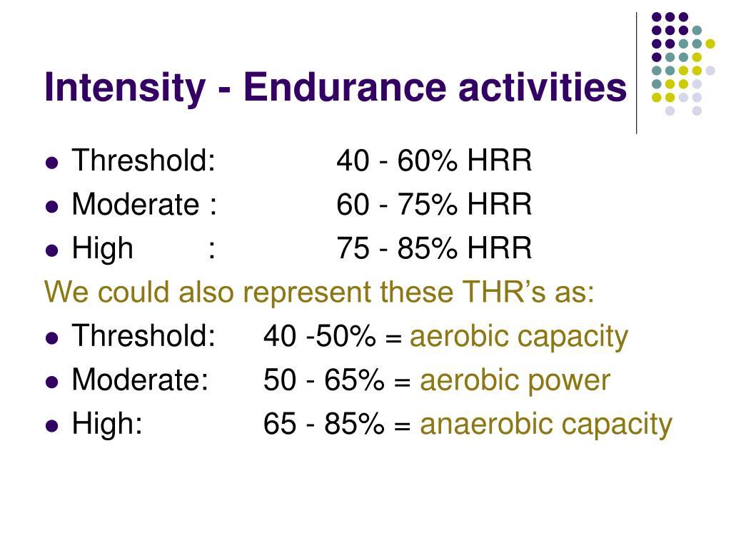 Intensity - Endurance activities