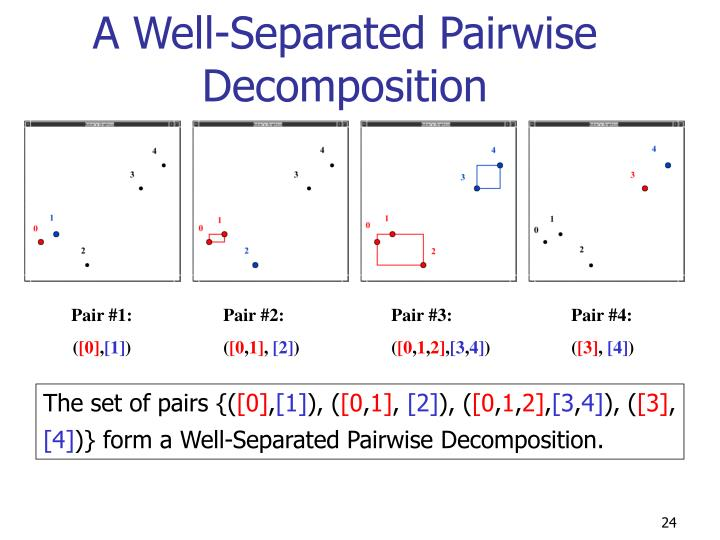 A Well-Separated Pairwise Decomposition