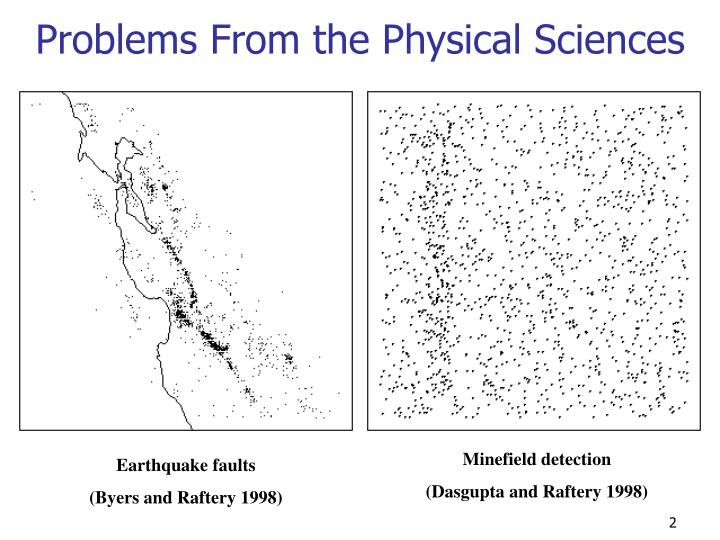 Problems from the physical sciences