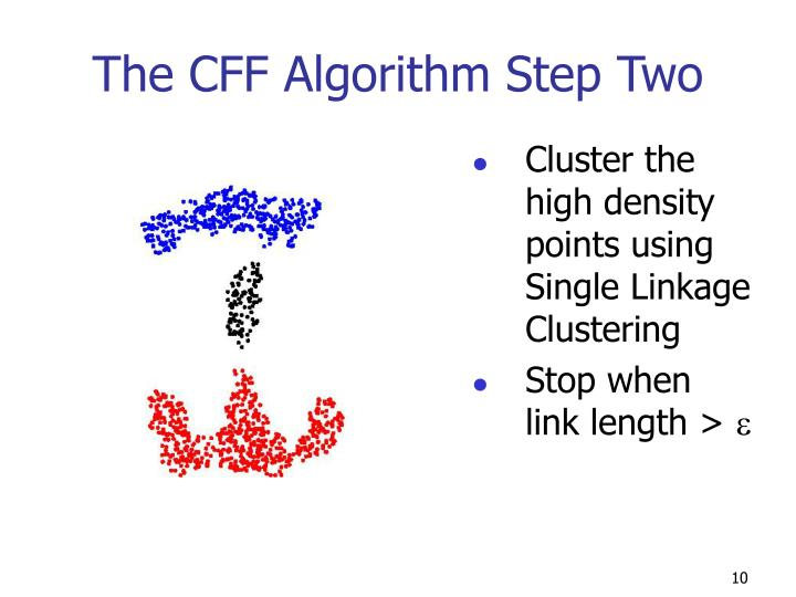 The CFF Algorithm Step Two