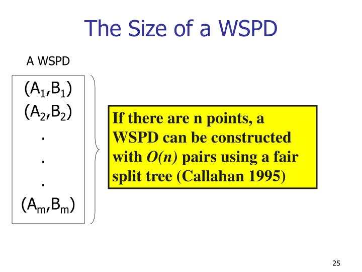The Size of a WSPD