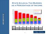 state local tax burden as a percentage of income