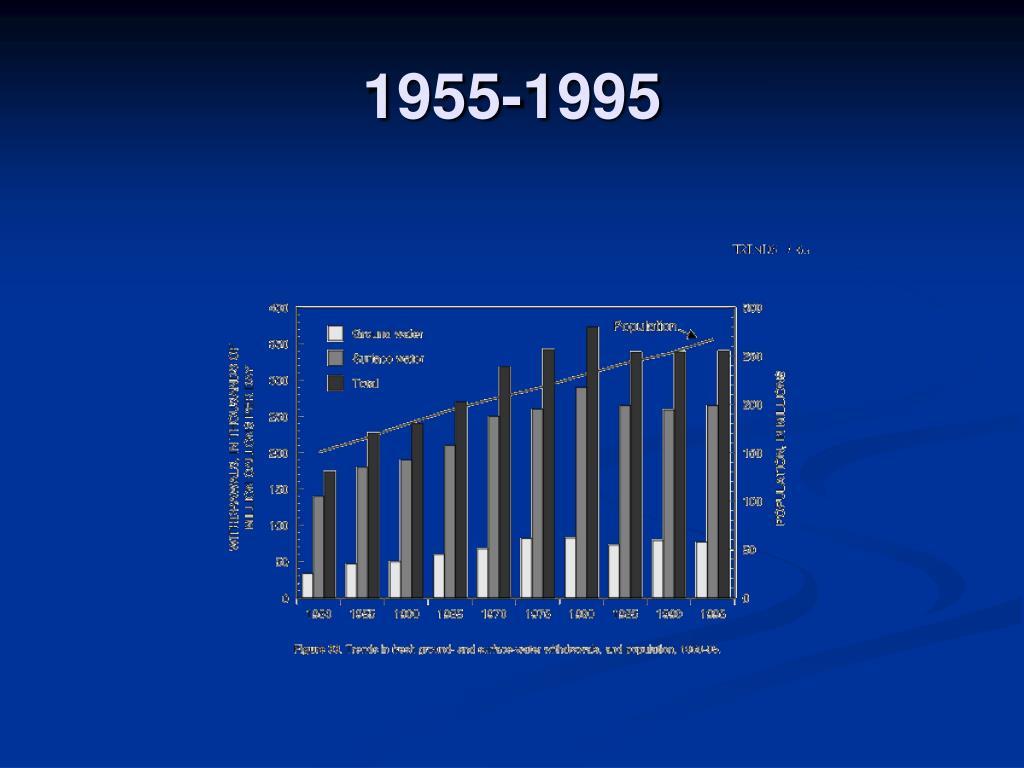 1955-1995