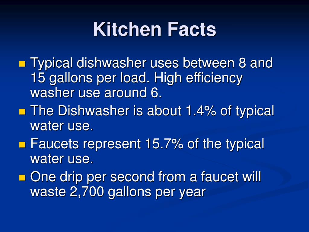 Kitchen Facts