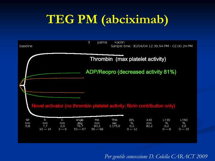 TEG PM (abciximab)