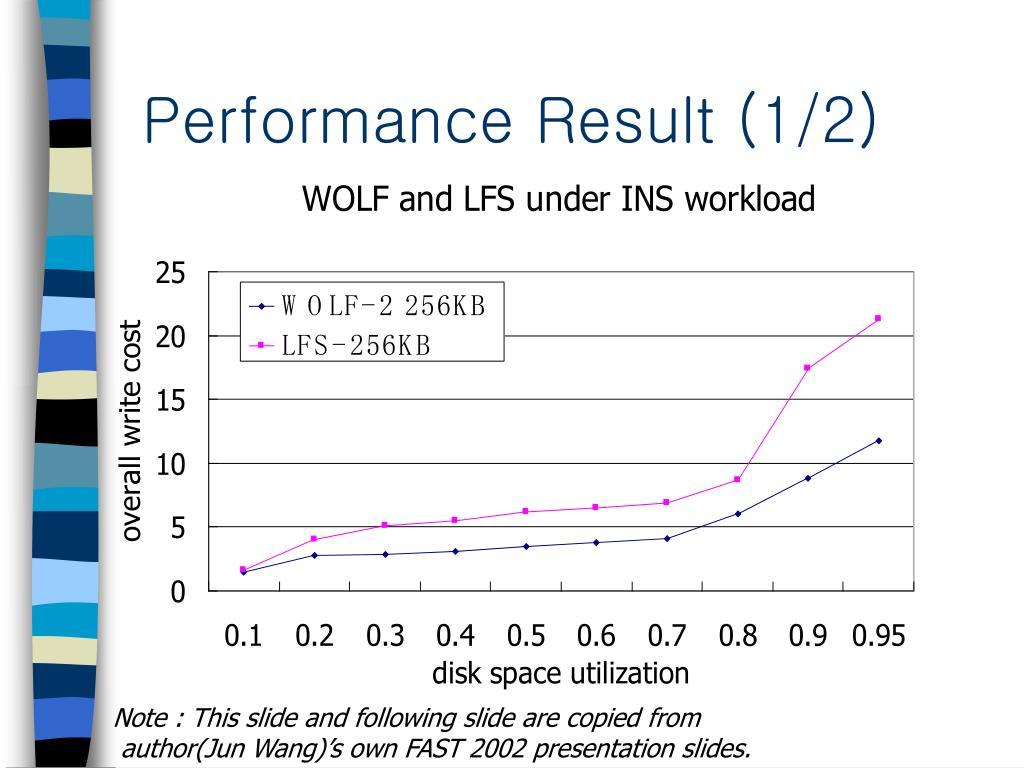 Performance Result (1/2)