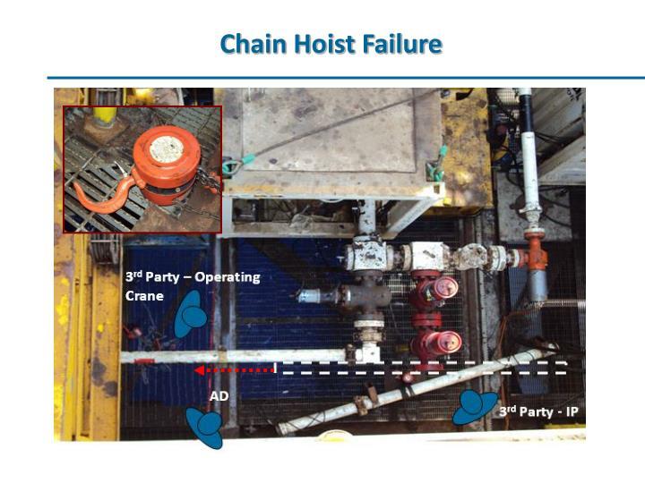 Chain Hoist Failure