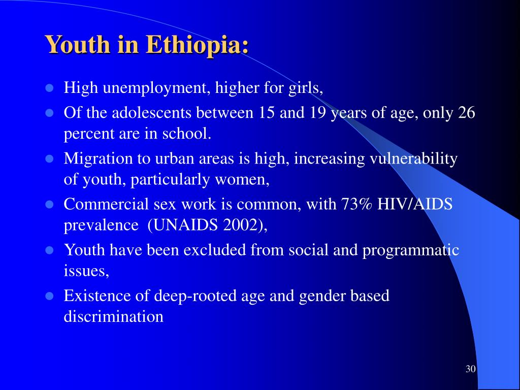 Youth in Ethiopia: