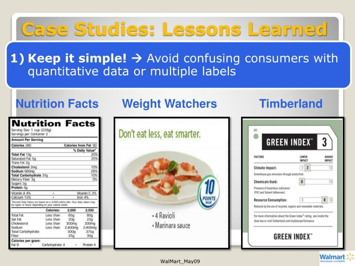 Case Studies: Lessons Learned