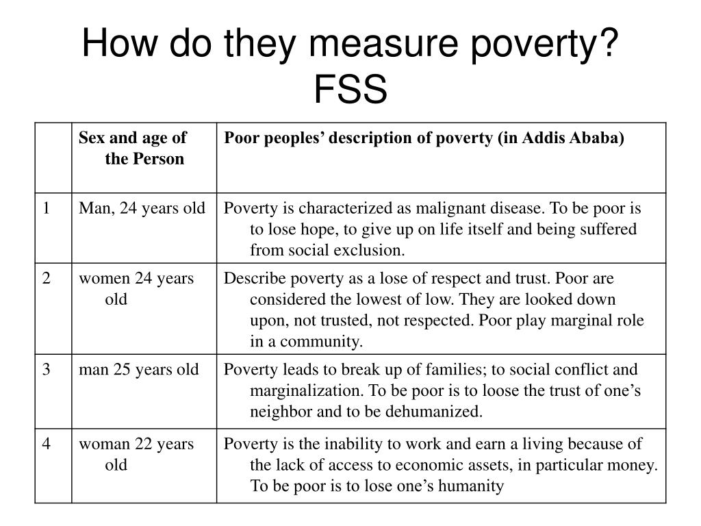 How do they measure poverty?