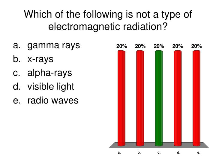 which of the following is not a type of electromagnetic radiation n.